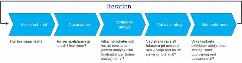Strategi (800x210)